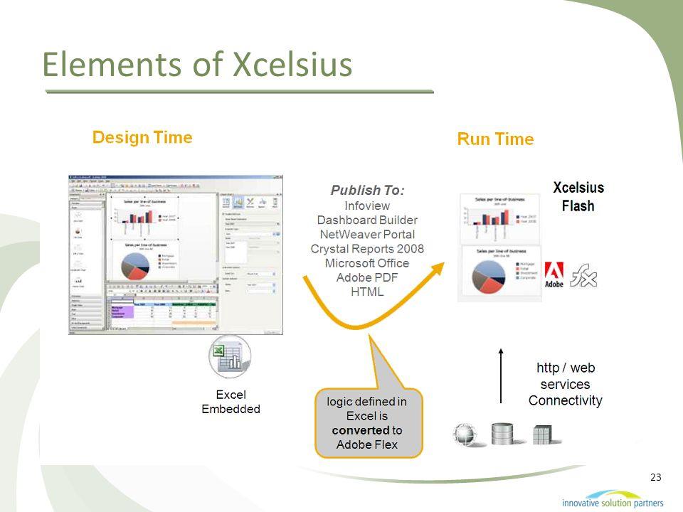 23 Elements of Xcelsius