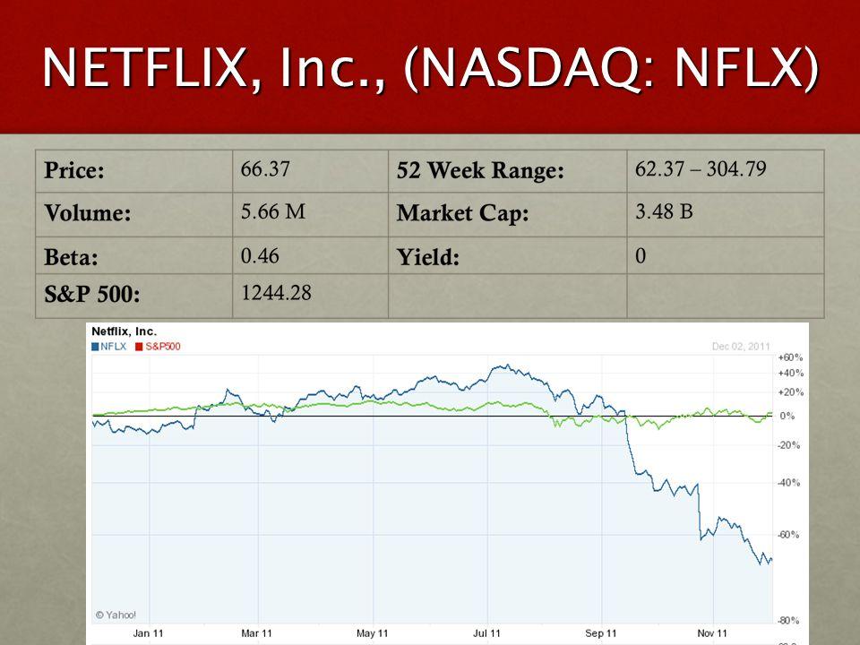 NETFLIX, Inc., (NASDAQ: NFLX)