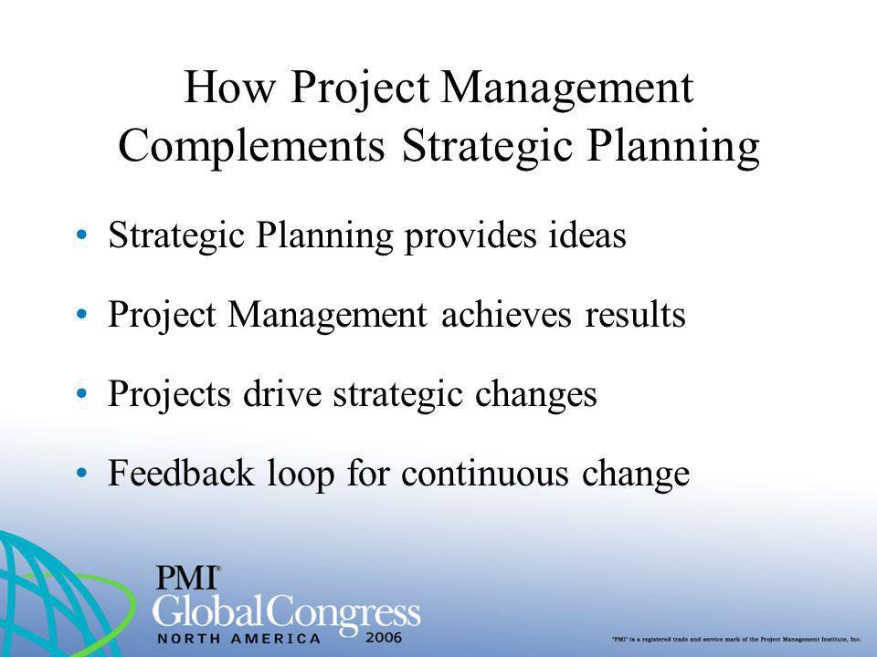 How Project Management Complements Strategic Planning Strategic Planning provides ideas Project Management achieves results Projects drive strategic c