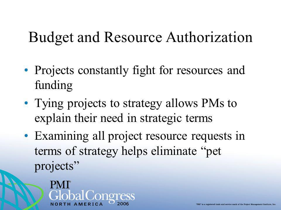 Budget and Resource Authorization Projects constantly fight for resources and funding Tying projects to strategy allows PMs to explain their need in s