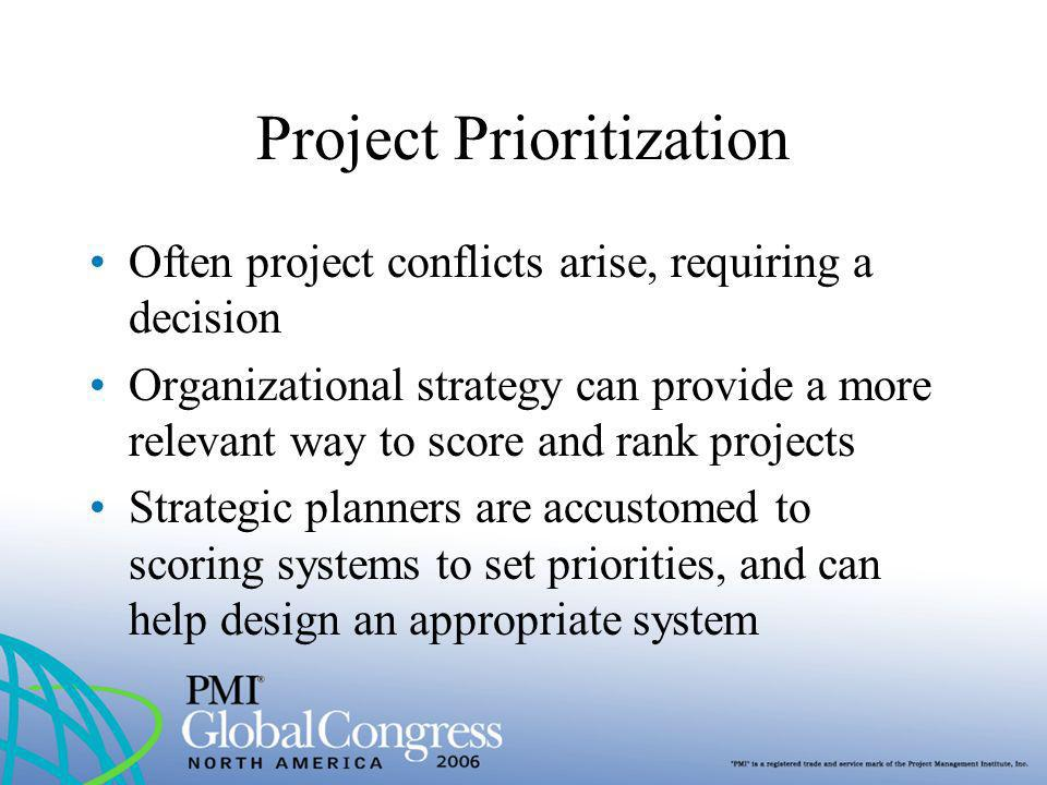 Project Prioritization Often project conflicts arise, requiring a decision Organizational strategy can provide a more relevant way to score and rank p