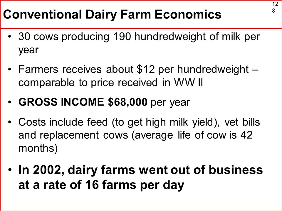 128 Conventional Dairy Farm Economics 30 cows producing 190 hundredweight of milk per year Farmers receives about $12 per hundredweight – comparable t