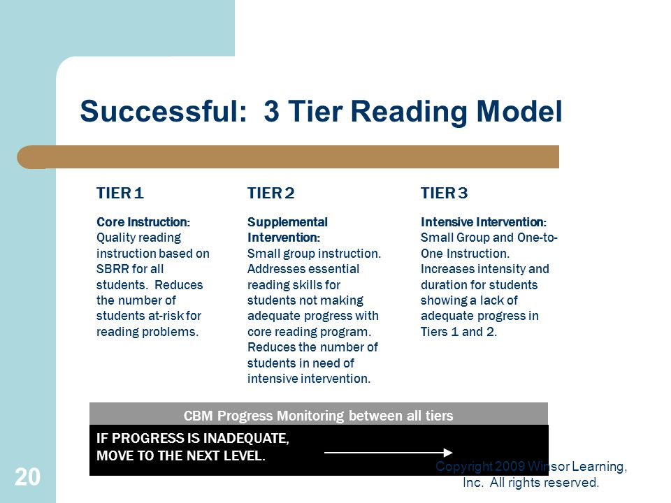 20 Successful: 3 Tier Reading Model TIER 1 Core Instruction: Quality reading instruction based on SBRR for all students. Reduces the number of student