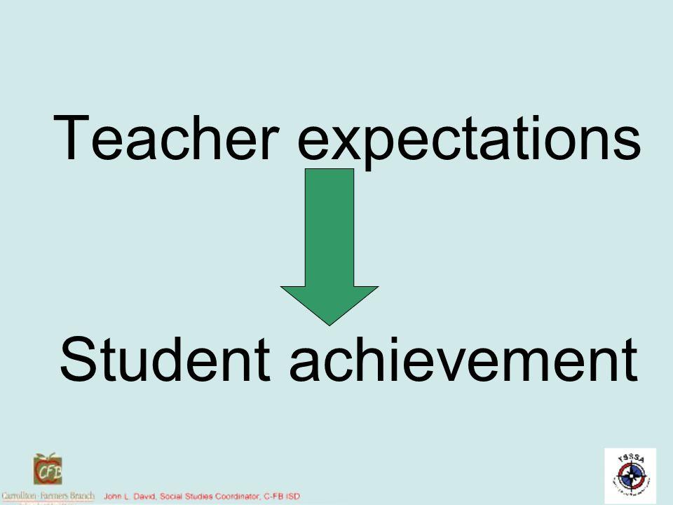 Teacher expectations Student achievement