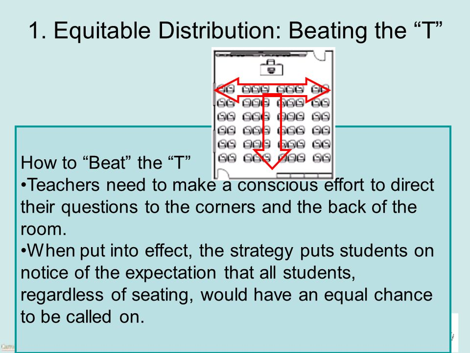 1. Equitable Distribution: Beating the T How to Beat the T Teachers need to make a conscious effort to direct their questions to the corners and the b