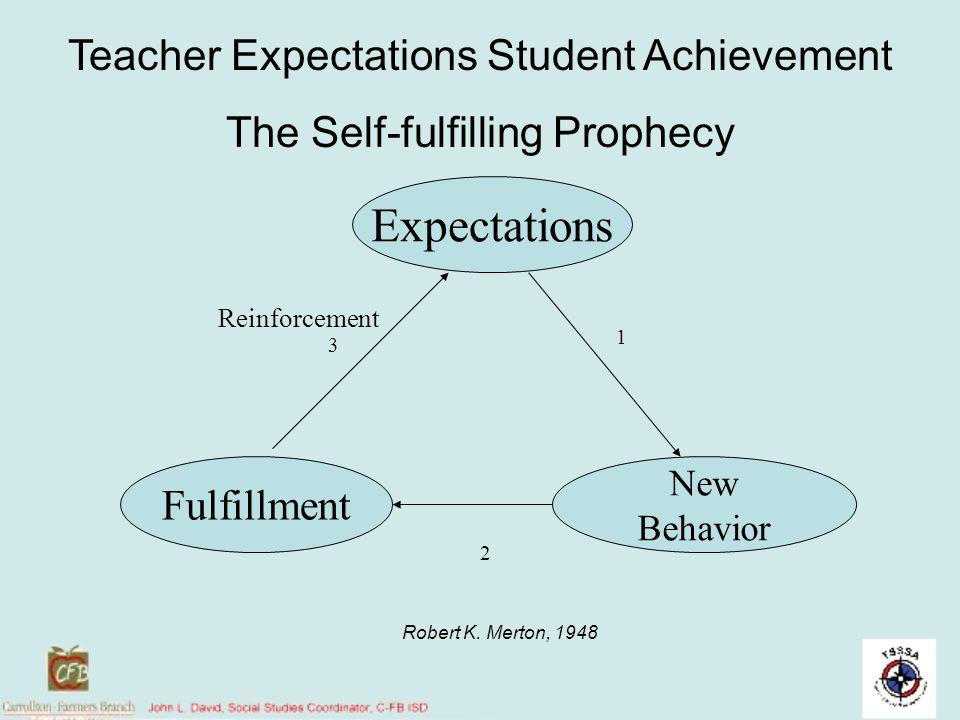 Expectations New Behavior Fulfillment Reinforcement 1 2 3 Teacher Expectations Student Achievement The Self-fulfilling Prophecy Robert K. Merton, 1948