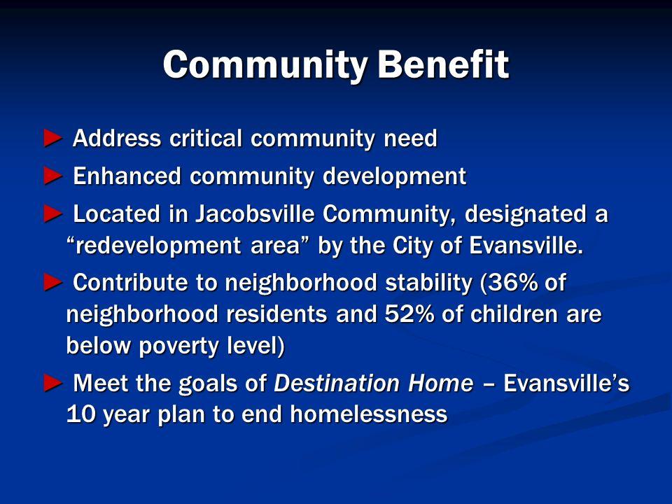 Community Benefit Address critical community need Address critical community need Enhanced community development Enhanced community development Locate