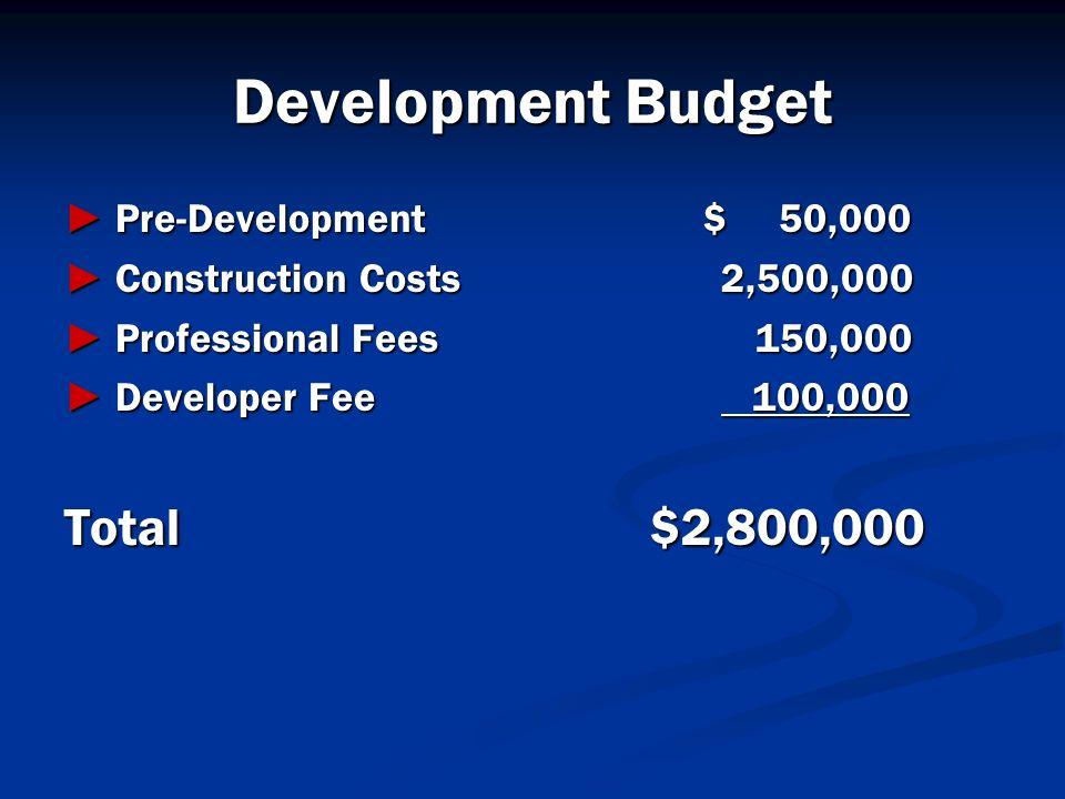 Development Budget Pre-Development$ 50,000 Pre-Development$ 50,000 Construction Costs 2,500,000 Construction Costs 2,500,000 Professional Fees 150,000