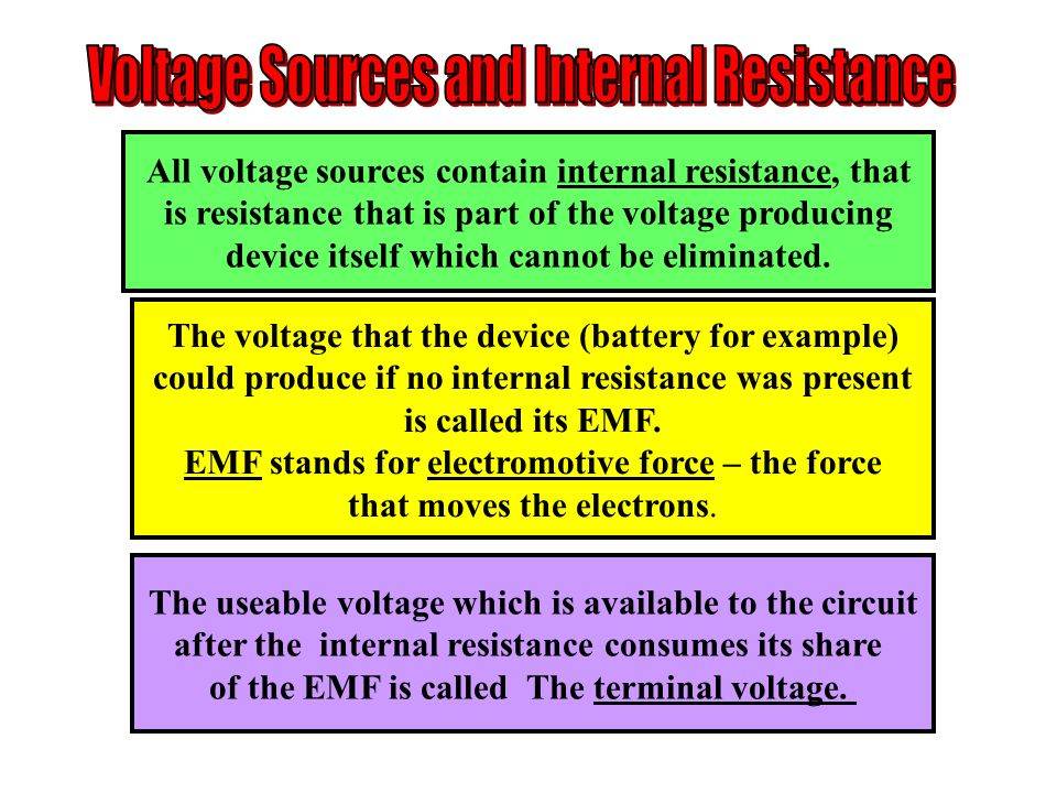 All voltage sources contain internal resistance, that is resistance that is part of the voltage producing device itself which cannot be eliminated. Th
