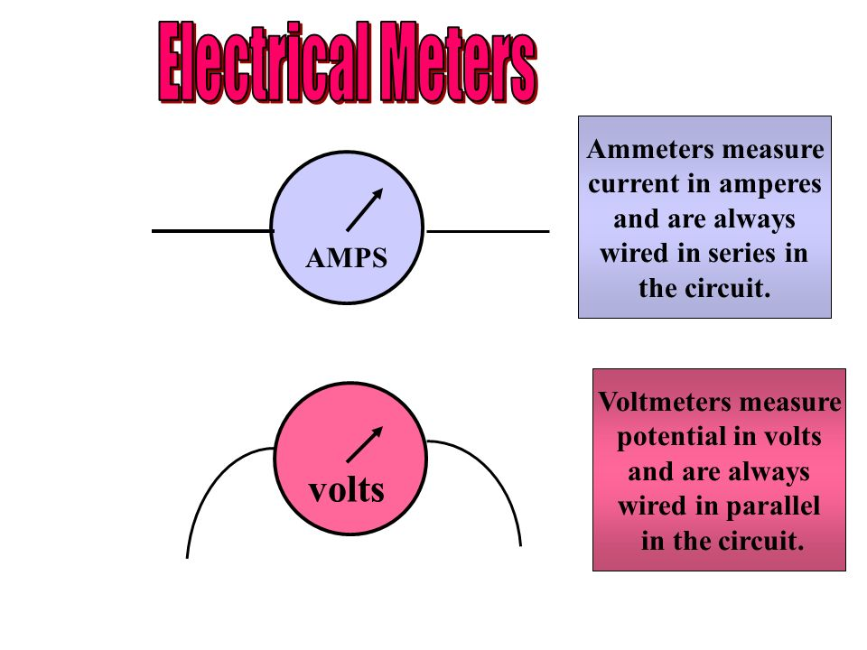AMPS volts Ammeters measure current in amperes and are always wired in series in the circuit. Voltmeters measure potential in volts and are always wir