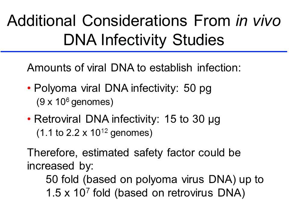 Amounts of viral DNA to establish infection: Polyoma viral DNA infectivity: 50 pg (9 x 10 6 genomes) Retroviral DNA infectivity: 15 to 30 µg (1.1 to 2