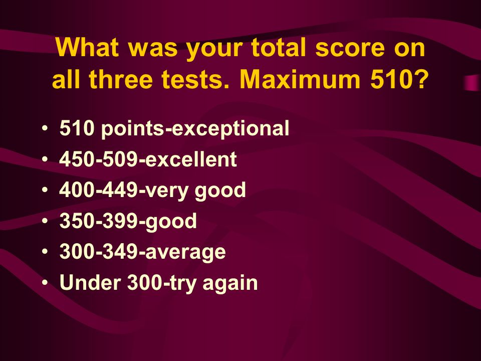 Of a maximum of 170 points, did you score: a)170 points b)Between 150 and 169 c)Between 125 and 149 d)Between 100 and 124 e)Between 75 and 99 f)Fewer than 75 points