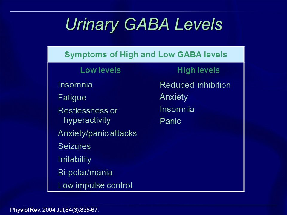 Urinary GABA Levels Physiol Rev. 2004 Jul;84(3):835-67. Symptoms of High and Low GABA levels Low levelsHigh levels Insomnia Fatigue Restlessness or hy