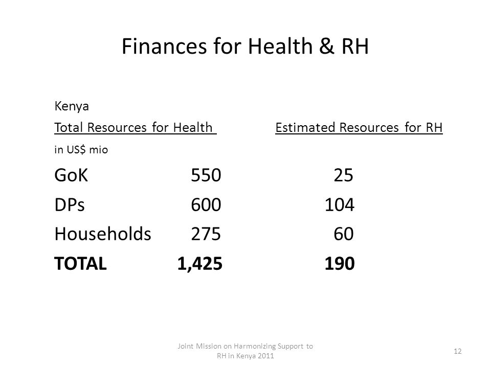 Finances for Health & RH Kenya Total Resources for Health Estimated Resources for RH in US$ mio GoK 550 25 DPs 600104 Households 275 60 TOTAL1,425190 Joint Mission on Harmonizing Support to RH in Kenya 2011 12