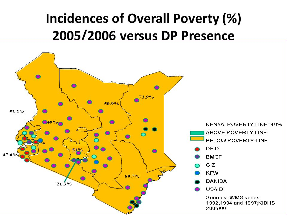 Incidences of Overall Poverty (%) 2005/2006 versus DP Presence To be inserted Joint Mission on Harmonizing Support to RH in Kenya 2011 5