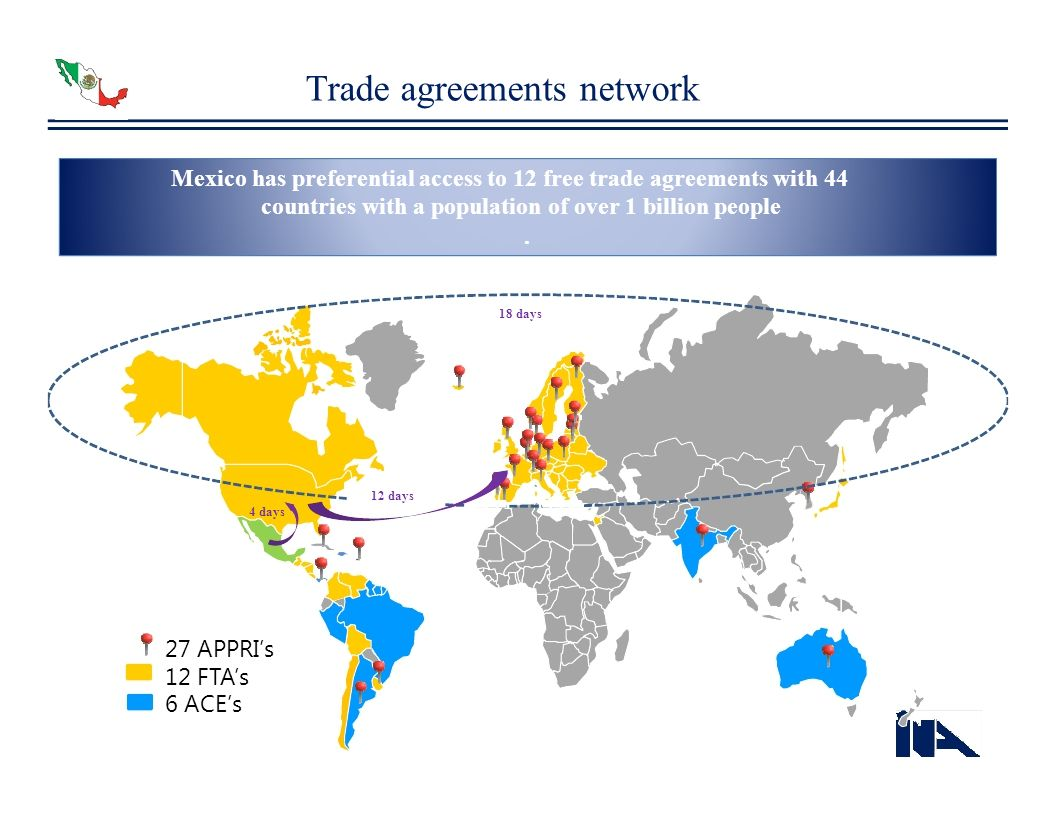 Trade agreements network Mexico has preferential access to 12 free trade agreements with 44 countries with a population of over 1 billion people. 18 d