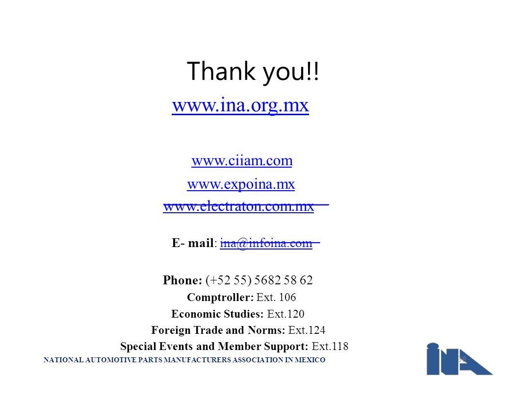 NATIONAL AUTOMOTIVE PARTS MANUFACTURERS ASSOCIATION IN MEXICO Thank you!! www.ina.org.mx www.ciiam.com www.expoina.mx www.electraton.com.mx E- mail: i