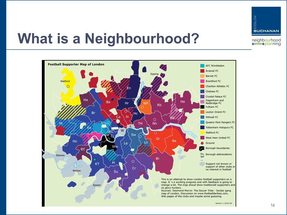 14 What is a Neighbourhood