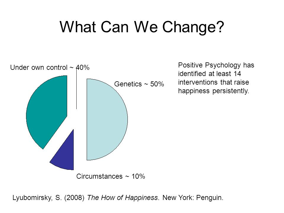 What Can We Change? Genetics ~ 50% Circumstances ~ 10% Under own control ~ 40% Lyubomirsky, S. (2008) The How of Happiness. New York: Penguin. Positiv