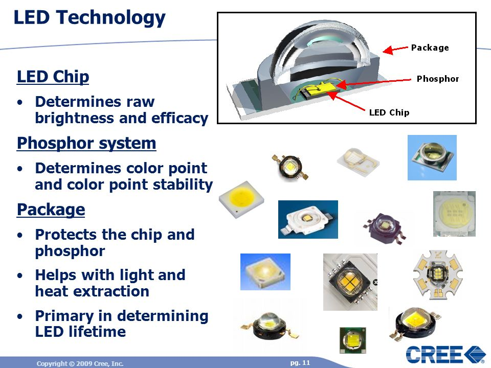 Copyright © 2009 Cree, Inc. pg. 11 LED Chip Determines raw brightness and efficacy Phosphor system Determines color point and color point stability Pa