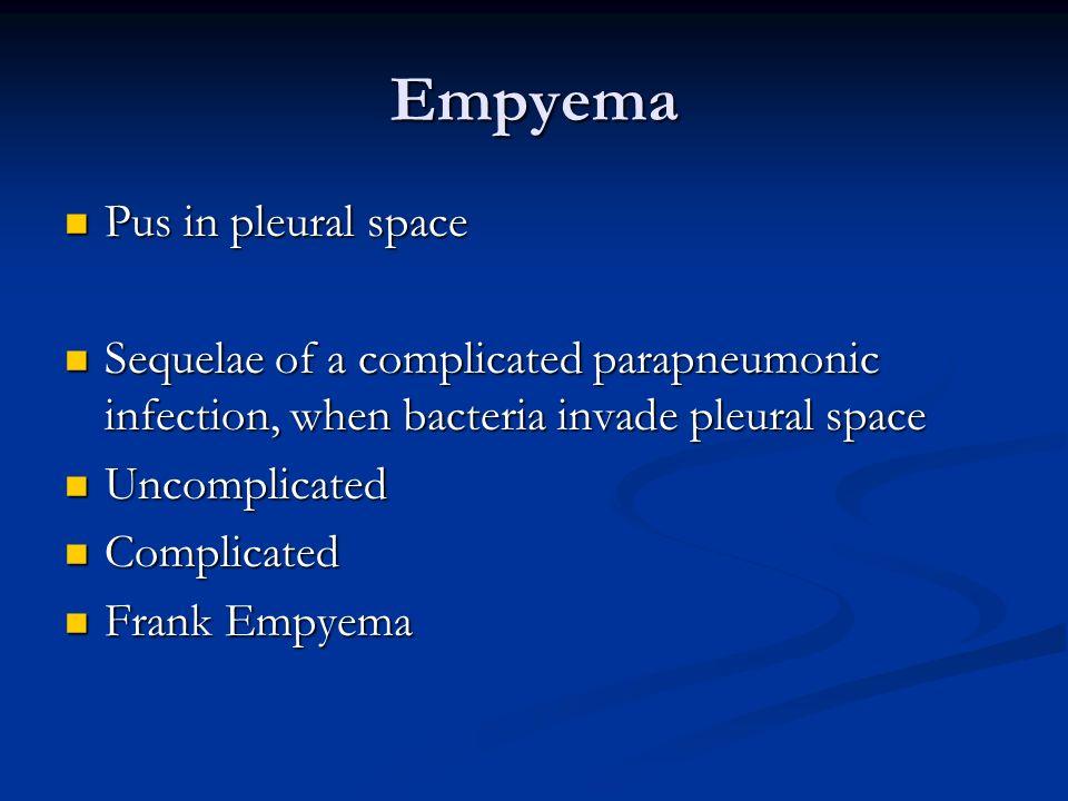 Empyema Pus in pleural space Pus in pleural space Sequelae of a complicated parapneumonic infection, when bacteria invade pleural space Sequelae of a