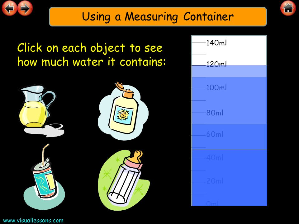 www.visuallessons.com Using a Measuring Container Click on each object to see how much water it contains: 20ml 40ml 60ml 80ml 100ml 120ml 140ml 0ml