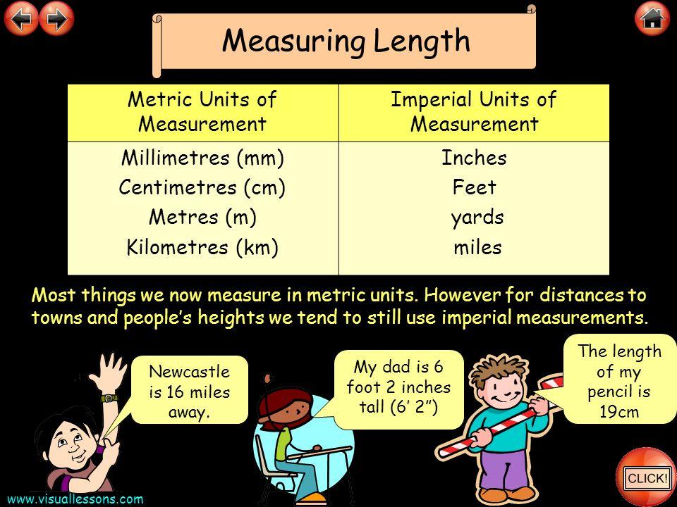 www.visuallessons.com Measuring Length Metric Units of Measurement Imperial Units of Measurement Millimetres (mm) Centimetres (cm) Metres (m) Kilometr