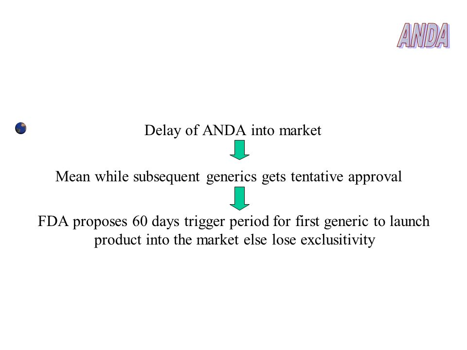 Delay of ANDA into market Mean while subsequent generics gets tentative approval FDA proposes 60 days trigger period for first generic to launch produ