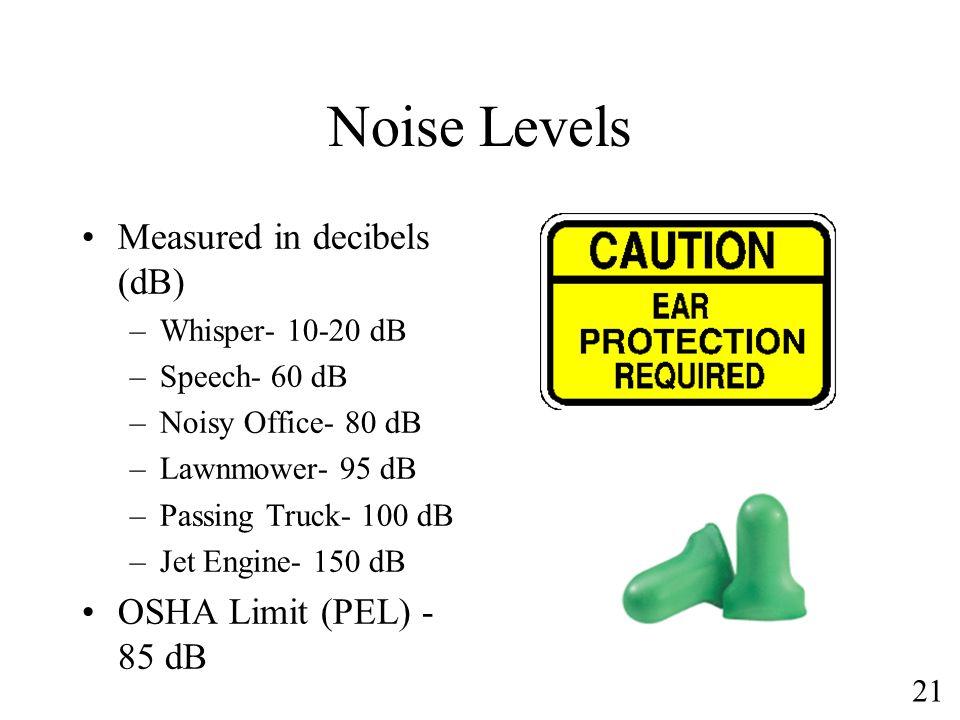 21 Noise Levels Measured in decibels (dB) –Whisper- 10-20 dB –Speech- 60 dB –Noisy Office- 80 dB –Lawnmower- 95 dB –Passing Truck- 100 dB –Jet Engine-