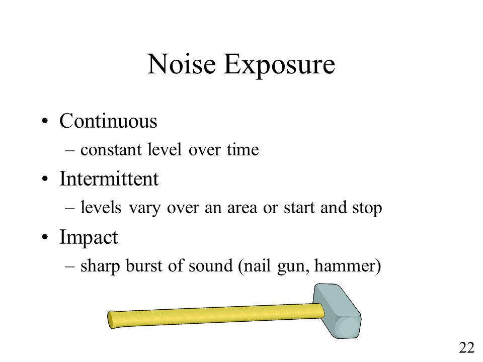 22 Noise Exposure Continuous –constant level over time Intermittent –levels vary over an area or start and stop Impact –sharp burst of sound (nail gun