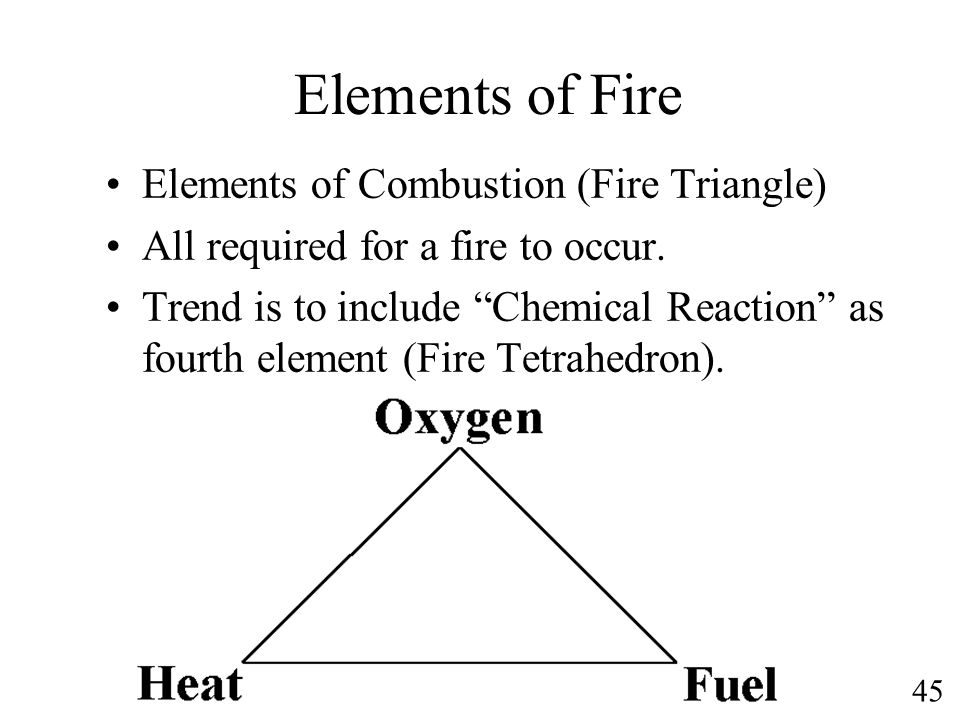 45 Elements of Combustion (Fire Triangle) All required for a fire to occur. Trend is to include Chemical Reaction as fourth element (Fire Tetrahedron)