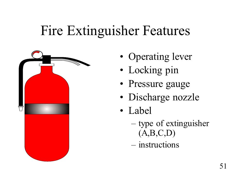 51 Fire Extinguisher Features Operating lever Locking pin Pressure gauge Discharge nozzle Label –type of extinguisher (A,B,C,D) –instructions