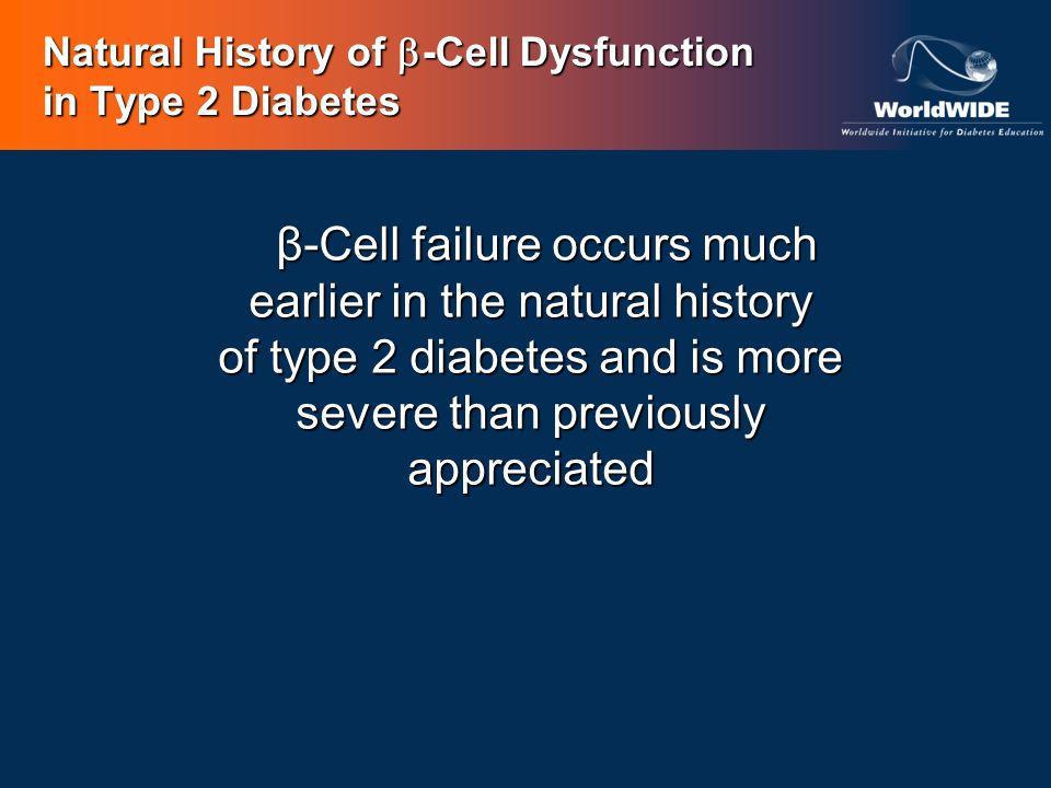 β-Cell failure occurs much earlier in the natural history of type 2 diabetes and is more severe than previously appreciated Natural History of -Cell D