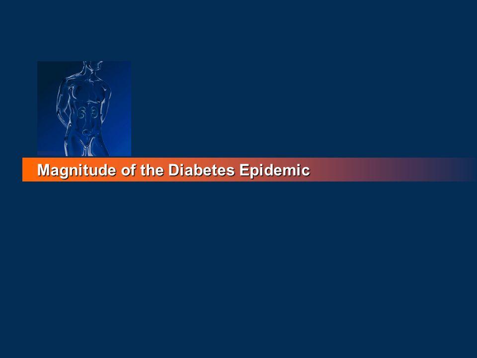 CVD=cardiovascular disease.Adapted from © 2005 International Diabetes Center, Minneapolis, MN.