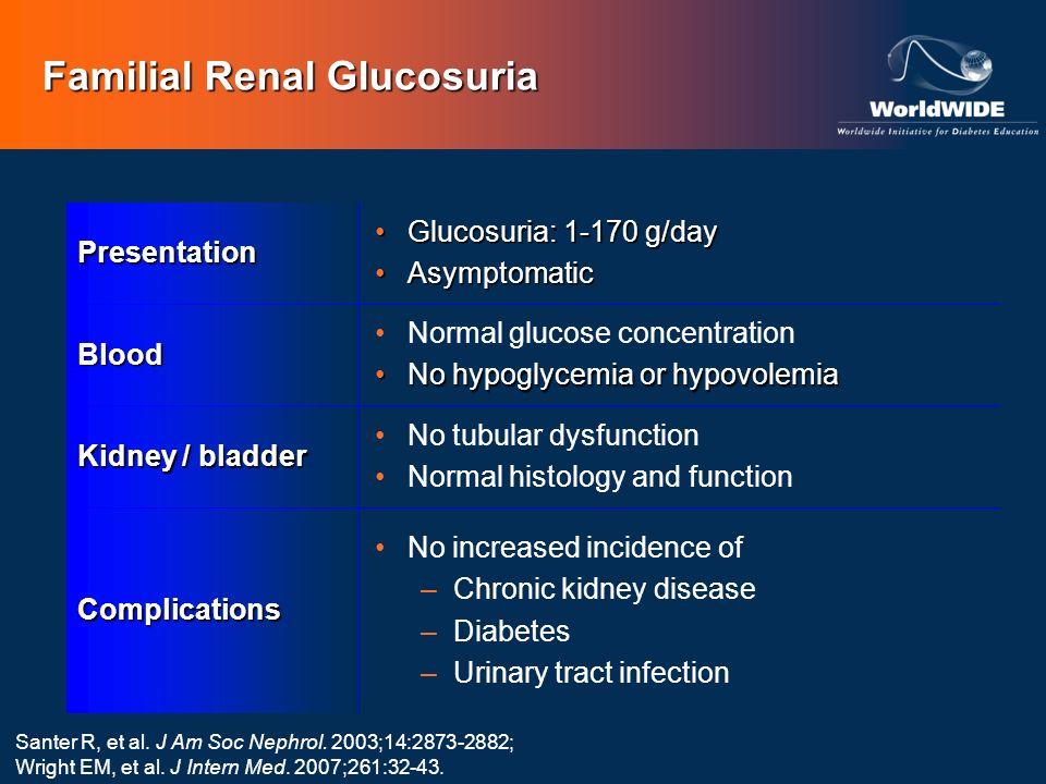 Familial Renal Glucosuria Presentation Glucosuria: 1-170 g/dayGlucosuria: 1-170 g/day AsymptomaticAsymptomaticBlood Normal glucose concentration No hy
