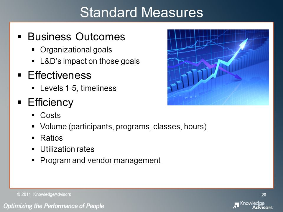 Standard Measures Business Outcomes Organizational goals L&Ds impact on those goals Effectiveness Levels 1-5, timeliness Efficiency Costs Volume (participants, programs, classes, hours) Ratios Utilization rates Program and vendor management 20 © 2011 KnowledgeAdvisors