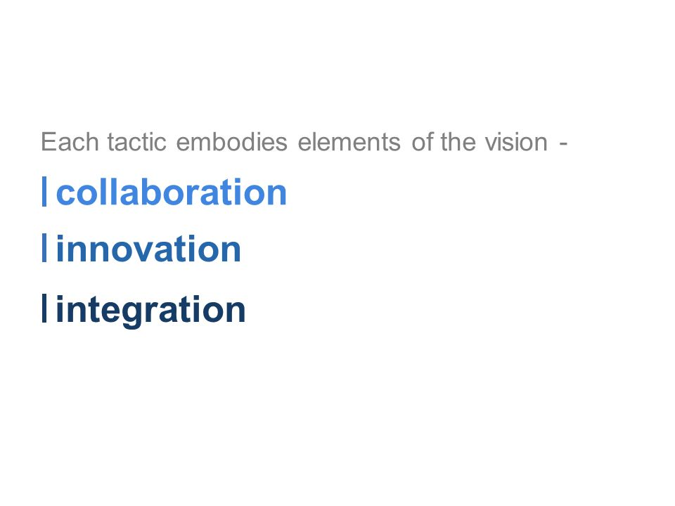 innovation collaboration integration Each tactic embodies elements of the vision -