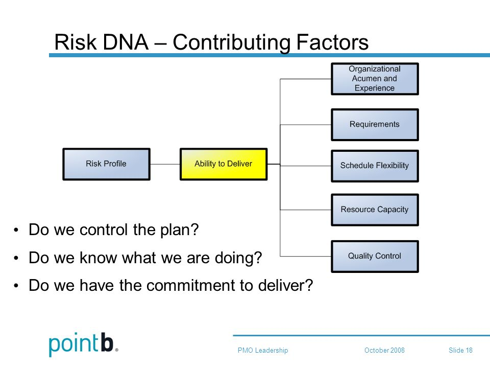 October 2008PMO LeadershipSlide 18 Risk DNA – Contributing Factors Do we control the plan.