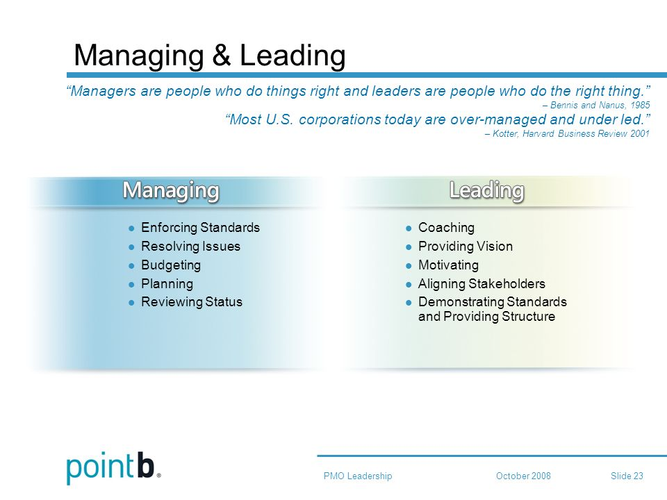 October 2008PMO LeadershipSlide 23 Managing & Leading Enforcing Standards Resolving Issues Budgeting Planning Reviewing Status Coaching Providing Vision Motivating Aligning Stakeholders Demonstrating Standards and Providing Structure Managers are people who do things right and leaders are people who do the right thing.