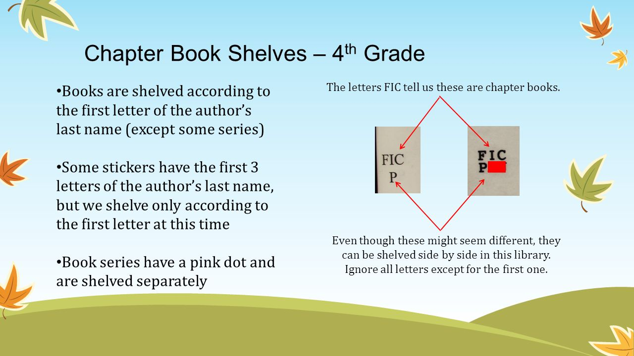 Chapter Book Shelves – 4 th Grade Books are shelved according to the first letter of the authors last name (except some series) Some stickers have the