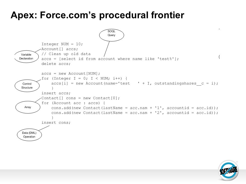 Apex: Force.coms procedural frontier