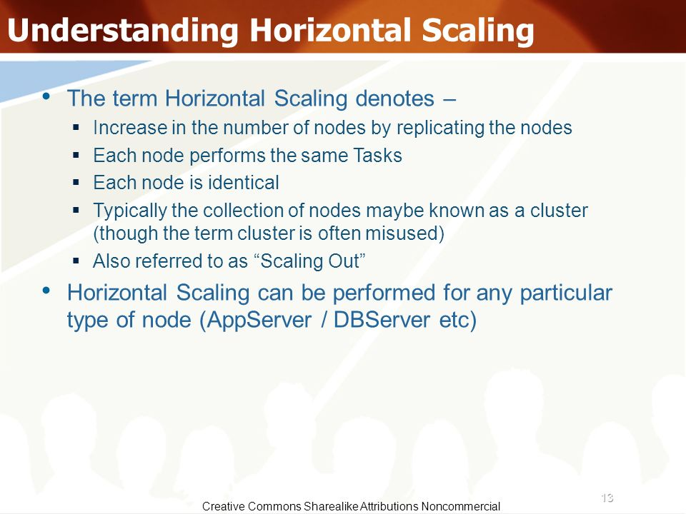 13 Creative Commons Sharealike Attributions Noncommercial Understanding Horizontal Scaling The term Horizontal Scaling denotes – Increase in the numbe