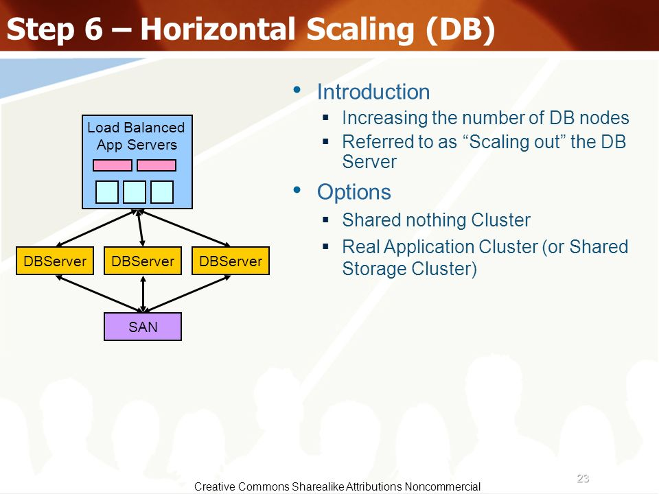 23 Creative Commons Sharealike Attributions Noncommercial Step 6 – Horizontal Scaling (DB) DBServer Introduction Increasing the number of DB nodes Ref
