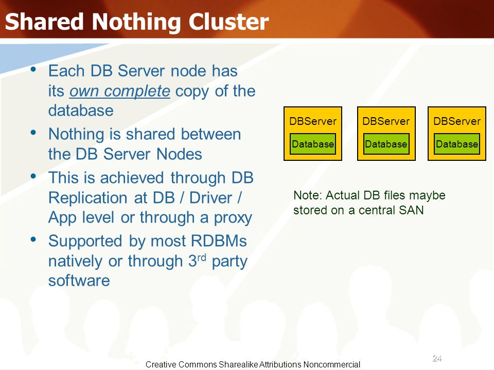 24 Creative Commons Sharealike Attributions Noncommercial Shared Nothing Cluster Each DB Server node has its own complete copy of the database Nothing