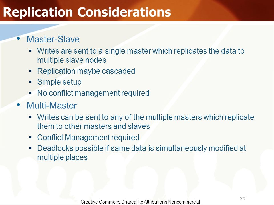25 Creative Commons Sharealike Attributions Noncommercial Replication Considerations Master-Slave Writes are sent to a single master which replicates