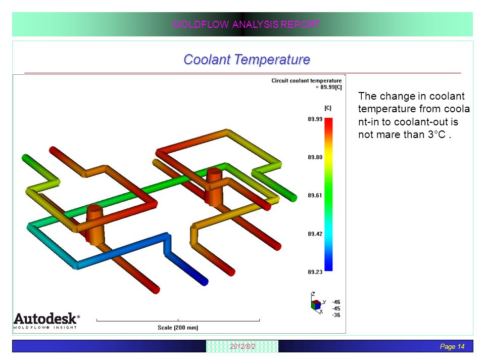 Page 14 2012/8/2 MOLDFLOW ANALYSIS REPORT Coolant Temperature The change in coolant temperature from coola nt-in to coolant-out is not mare than 3°C.