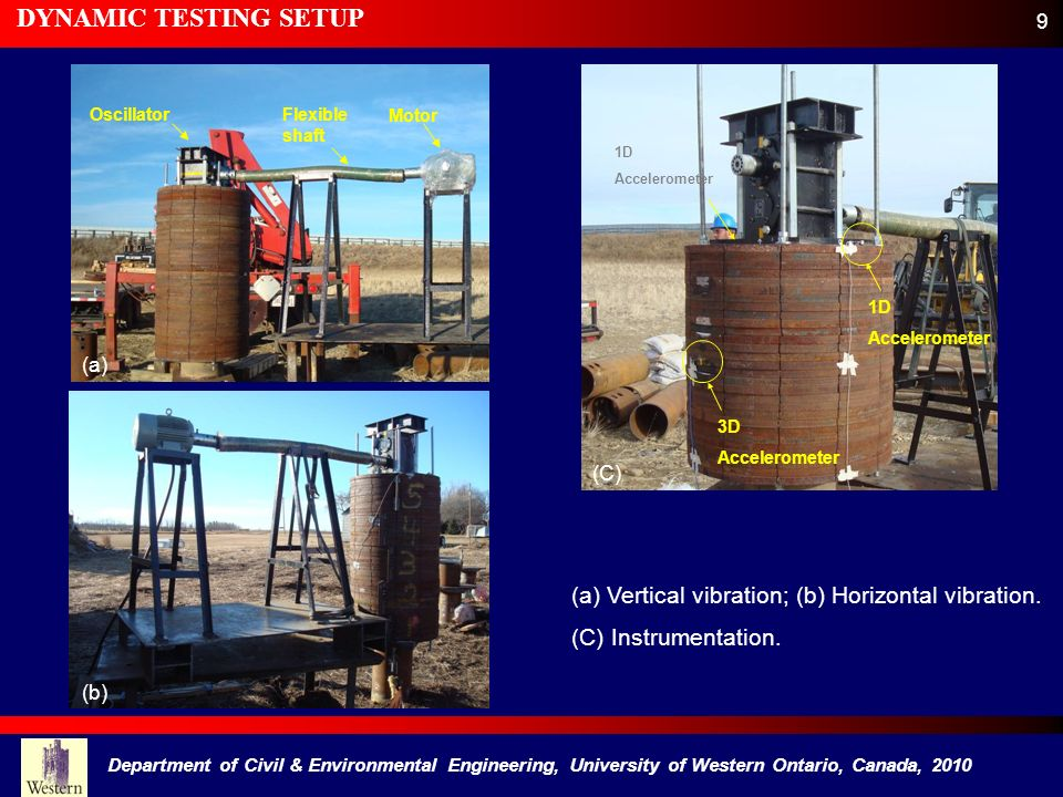 8 DYNAMIC TESTING SETUP 1D Accelerometer 1D Accelerometer 3D Accelerometer OscillatorFlexible shaft Motor (a) (b) (C)(C) (a) Vertical vibration; (b) H