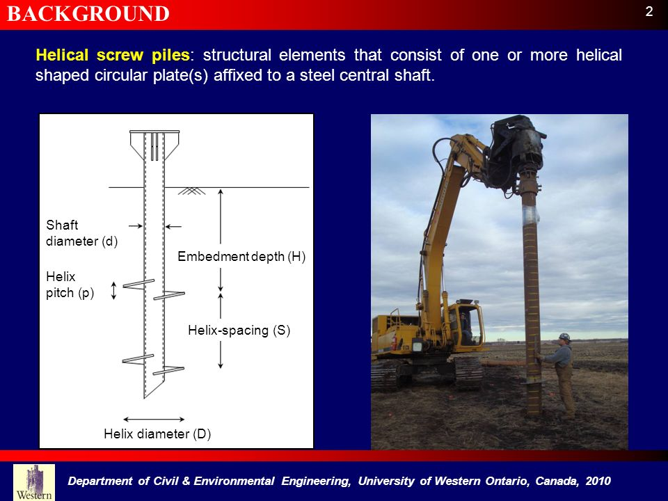 BACKGROUND Helical screw piles: structural elements that consist of one or more helical shaped circular plate(s) affixed to a steel central shaft. 2 E