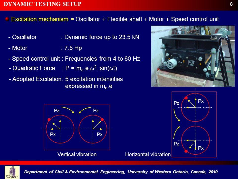 8 DYNAMIC TESTING SETUP Excitation mechanism = Oscillator + Flexible shaft + Motor + Speed control unit - Quadratic Force : P = m e.e. 2. sin( t) - Ad