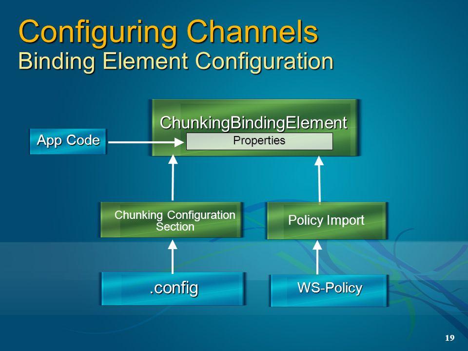 19 Configuring Channels Binding Element Configuration ChunkingBindingElement Properties Chunking Configuration Section.config App Code WS-Policy Polic